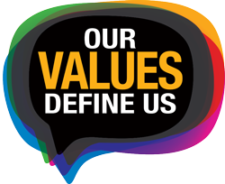 Lpi Values